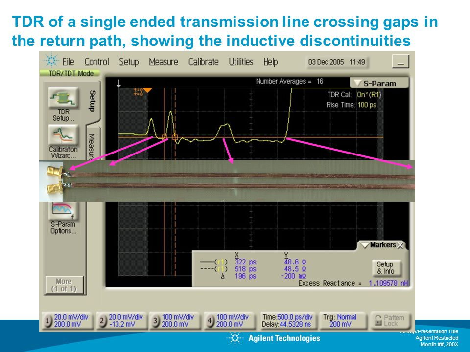 Group/Presentation Title Agilent Restricted Month ##, 200X TDR of a single ended transmission line crossing gaps in the return path, showing the inductive discontinuities
