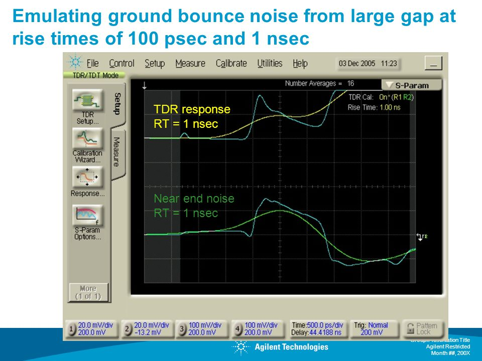 Group/Presentation Title Agilent Restricted Month ##, 200X Emulating ground bounce noise from large gap at rise times of 100 psec and 1 nsec Near end noise RT = 1 nsec TDR response RT = 1 nsec