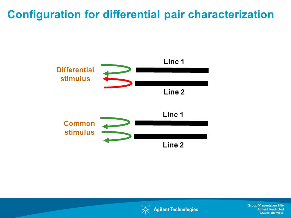 Group/Presentation Title Agilent Restricted Month ##, 200X Configuration for differential pair characterization Line 1 Line 2 Differential stimulus Line 1 Line 2 Common stimulus
