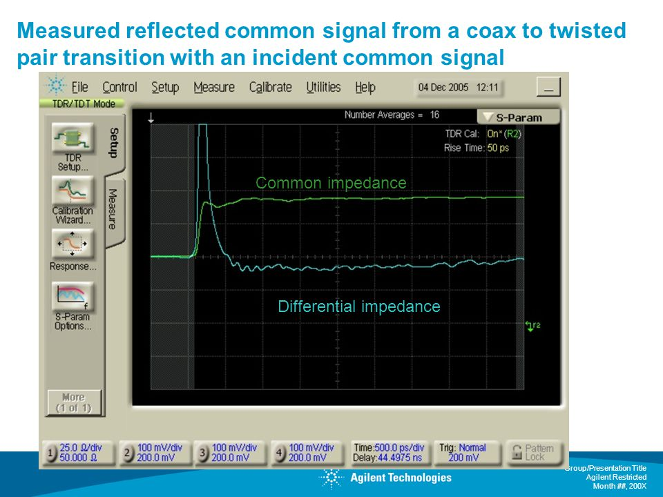 Group/Presentation Title Agilent Restricted Month ##, 200X Measured reflected common signal from a coax to twisted pair transition with an incident common signal Differential impedance Common impedance