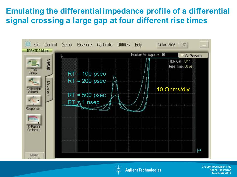 Group/Presentation Title Agilent Restricted Month ##, 200X Emulating the differential impedance profile of a differential signal crossing a large gap at four different rise times 10 Ohms/div RT = 100 psec RT = 200 psec RT = 500 psec RT = 1 nsec
