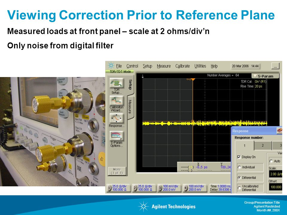 Group/Presentation Title Agilent Restricted Month ##, 200X Viewing Correction Prior to Reference Plane Measured loads at front panel – scale at 2 ohms/divn Only noise from digital filter