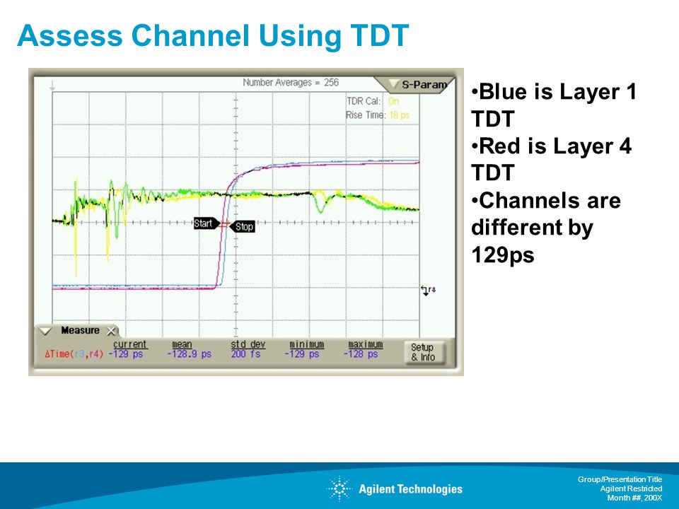 Group/Presentation Title Agilent Restricted Month ##, 200X Assess Channel Using TDT Blue is Layer 1 TDT Red is Layer 4 TDT Channels are different by 129ps