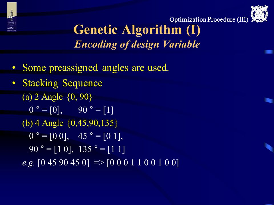 Genetic Algorithm (I) Encoding of design Variable Some preassigned angles are used.