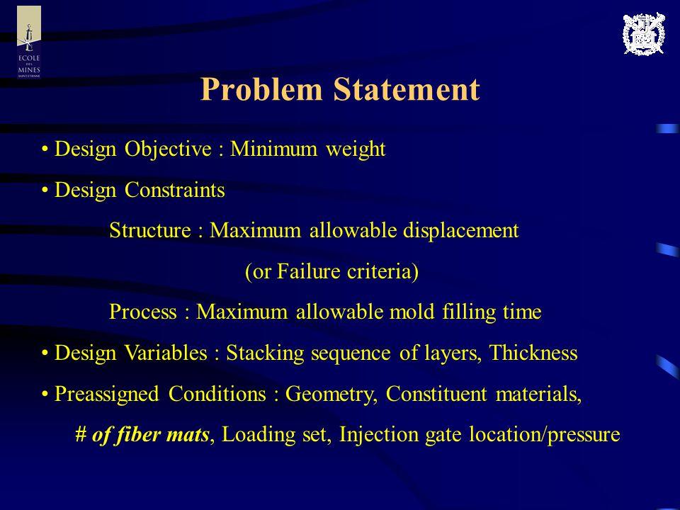 Classification of Problems Design Criteria 1) Maximum allowable mold fill time & Maximum allowablw displacement (stiffness) 2) Maximum allowable mold fill time & Failure criteria (strength) * t c =500sec, d c =13mm, r c =1 # of layers 1) 7 layers (H o =7mm, V f,o =45%) 2) 8 layers (H o =8mm, V f,o =45%) Layer angle set 1) 2 angle set {0, 90} 2) 4 angle set {0, 45, 90, 135}
