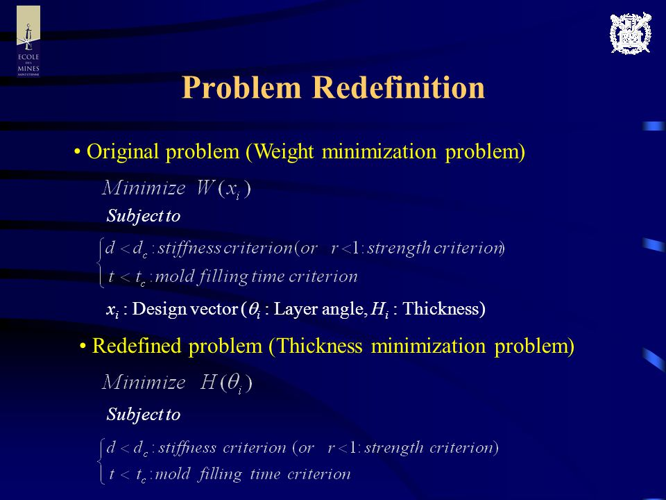 Problem Redefinition Original problem (Weight minimization problem) x i : Design vector ( i : Layer angle, H i : Thickness) Redefined problem (Thickness minimization problem) Subject to