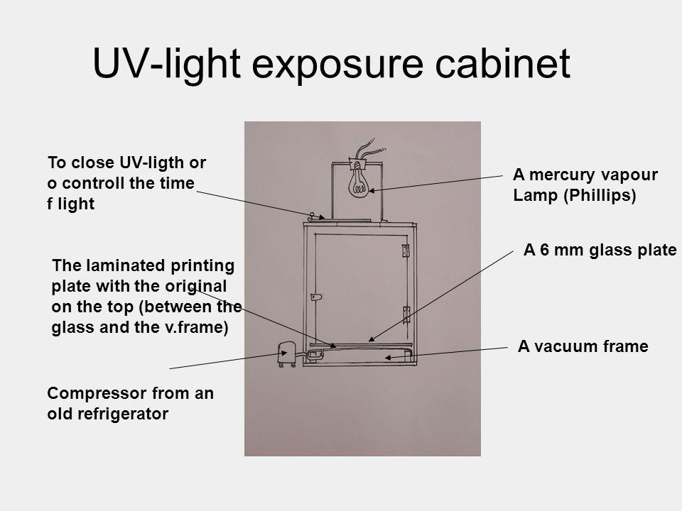 UV-light exposure cabinet A mercury vapour Lamp (Phillips) A 6 mm glass plate A vacuum frame To close UV-ligth or o controll the time f light Compress
