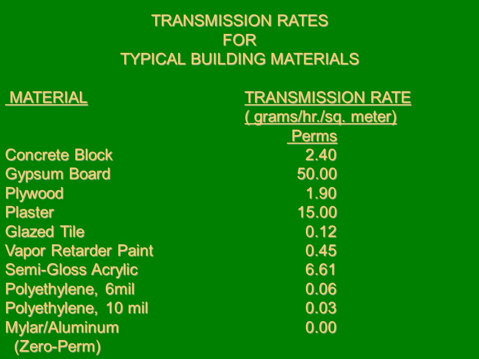TRANSMISSION RATES FOR TYPICAL BUILDING MATERIALS MATERIALTRANSMISSION RATE MATERIALTRANSMISSION RATE ( grams/hr./sq. meter) Perms Perms Concrete Bloc