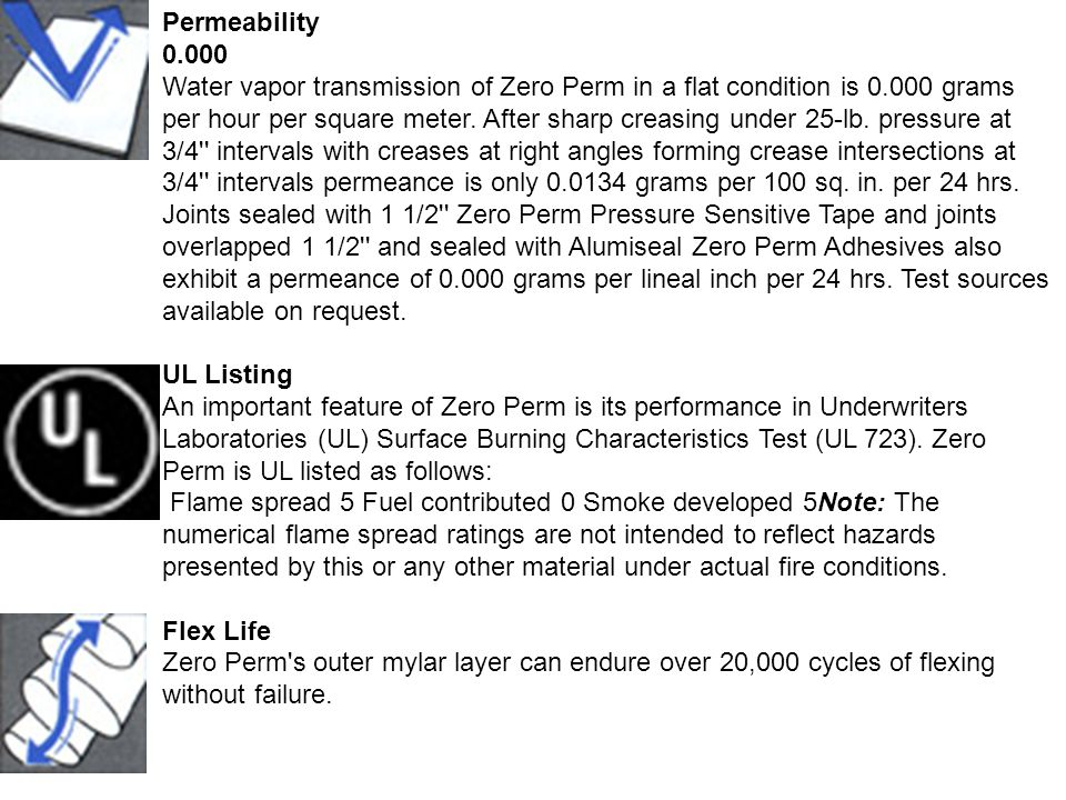 Permeability 0.000 Water vapor transmission of Zero Perm in a flat condition is 0.000 grams per hour per square meter. After sharp creasing under 25-l