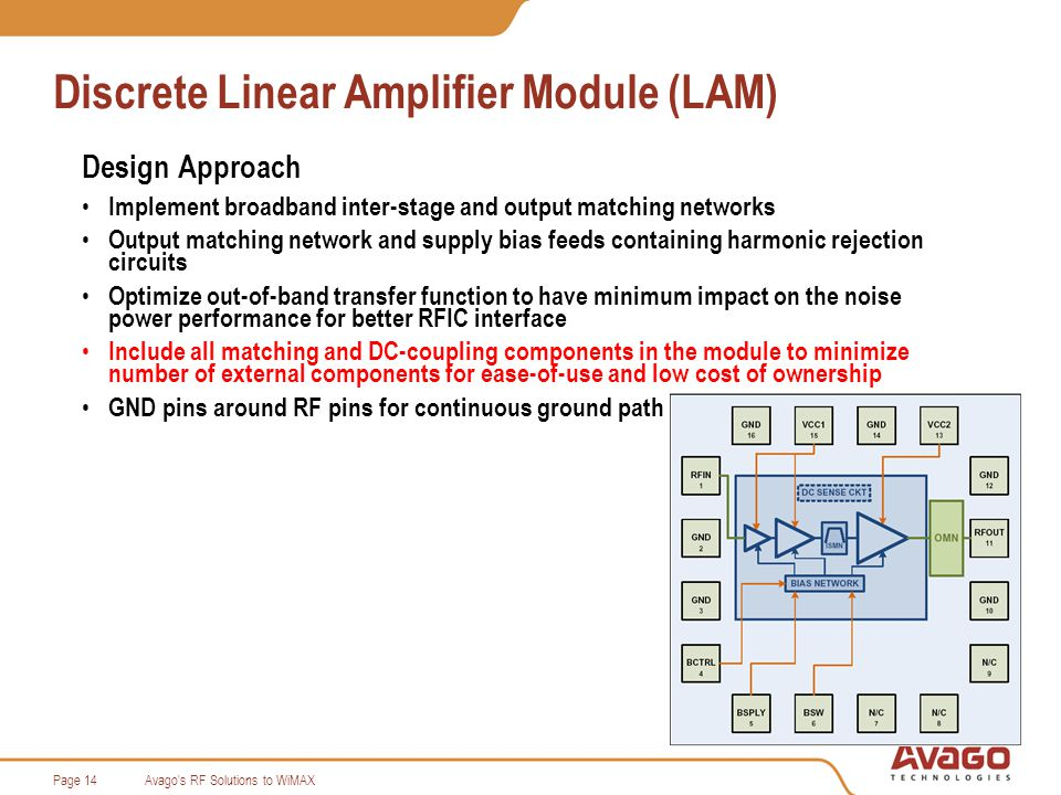Avago s RF Solutions to WiMAXPage 14 Discrete Linear Amplifier Module (LAM) Design Approach Implement broadband inter-stage and output matching networks Output matching network and supply bias feeds containing harmonic rejection circuits Optimize out-of-band transfer function to have minimum impact on the noise power performance for better RFIC interface Include all matching and DC-coupling components in the module to minimize number of external components for ease-of-use and low cost of ownership GND pins around RF pins for continuous ground path