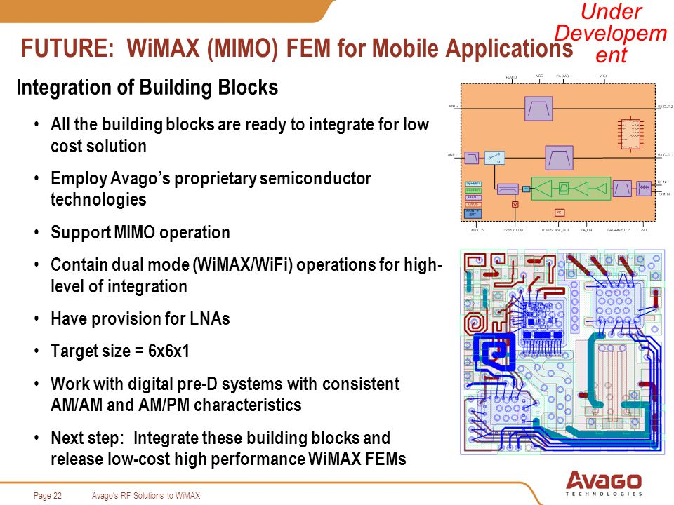 Avago's RF Solutions to WiMAXPage 22 FUTURE: WiMAX (MIMO) FEM for Mobile Applications Integration of Building Blocks All the building blocks are ready