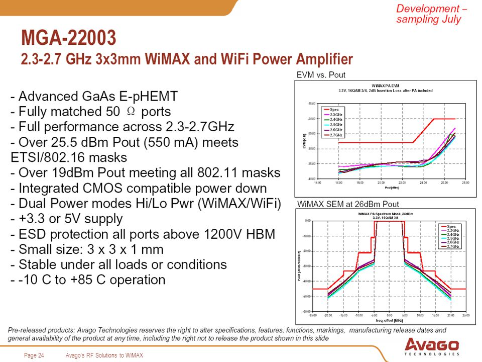 Avago s RF Solutions to WiMAXPage 24