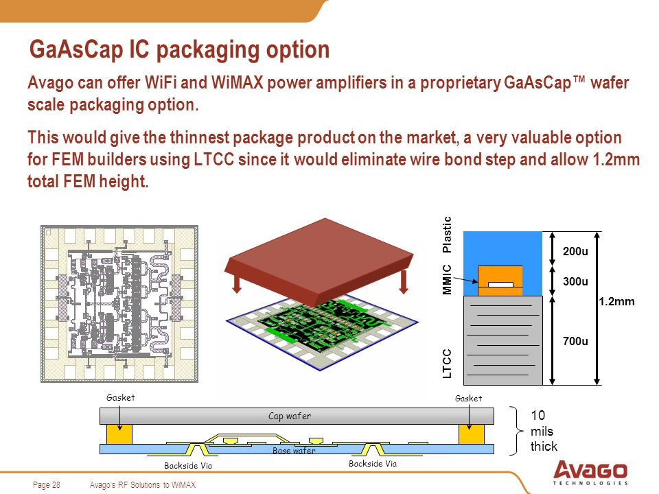 Avago s RF Solutions to WiMAXPage 28 Avago can offer WiFi and WiMAX power amplifiers in a proprietary GaAsCap wafer scale packaging option.