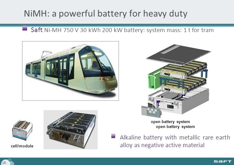 10 NiMH: a powerful battery for heavy duty Saft Ni-MH 750 V 30 kWh 200 kW battery: system mass: 1 t for tram Alkaline battery with metallic rare earth