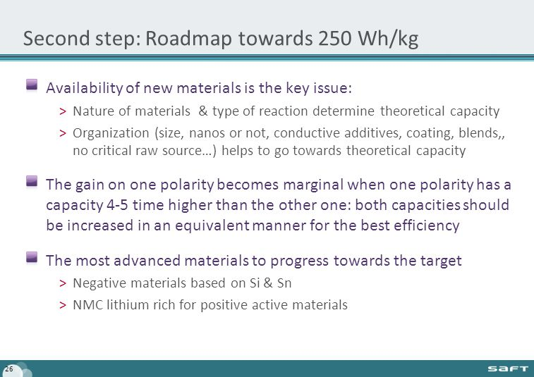 Second step: Roadmap towards 250 Wh/kg Availability of new materials is the key issue: >Nature of materials & type of reaction determine theoretical capacity >Organization (size, nanos or not, conductive additives, coating, blends,, no critical raw source…) helps to go towards theoretical capacity The gain on one polarity becomes marginal when one polarity has a capacity 4-5 time higher than the other one: both capacities should be increased in an equivalent manner for the best efficiency The most advanced materials to progress towards the target >Negative materials based on Si & Sn >NMC lithium rich for positive active materials 26