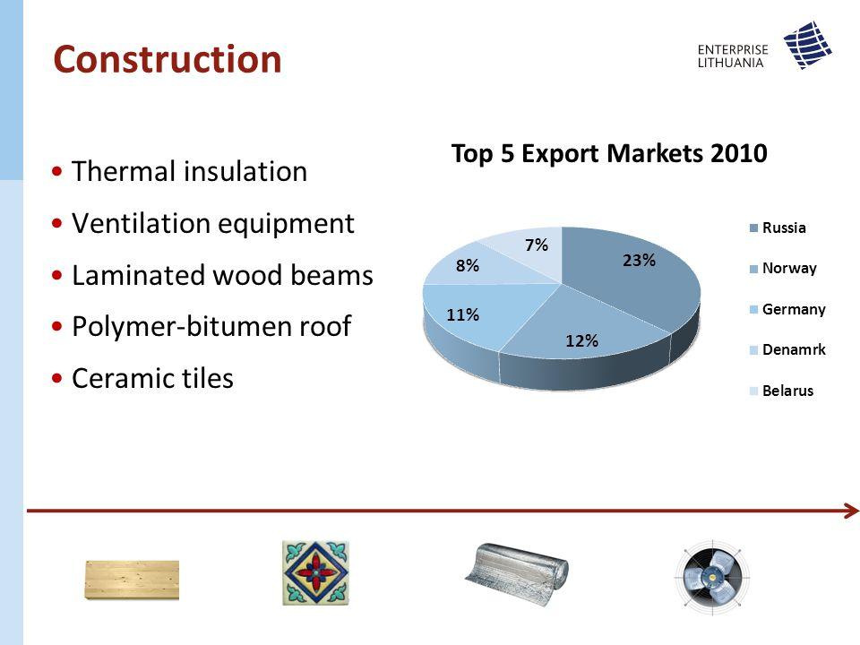 Construction Thermal insulation Ventilation equipment Laminated wood beams Polymer-bitumen roof Ceramic tiles