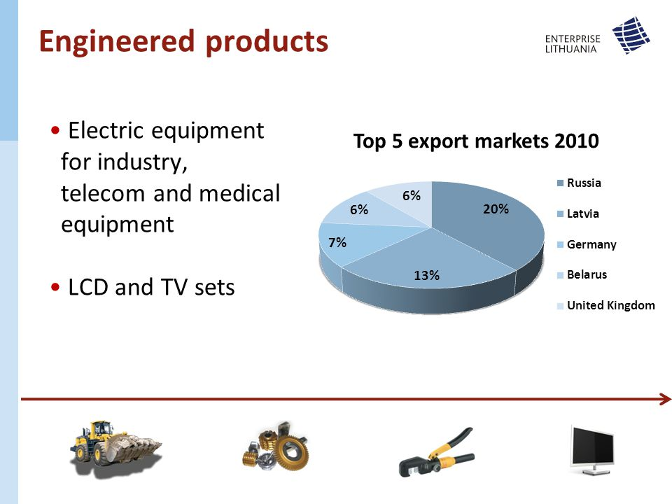 Engineered products Electric equipment for industry, telecom and medical equipment LCD and TV sets