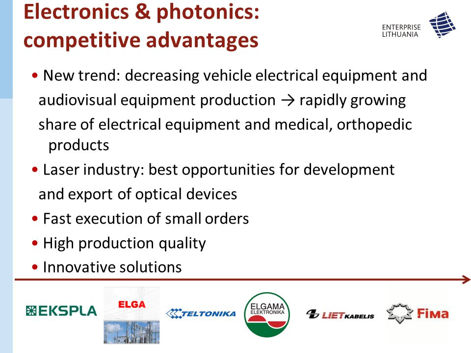 Electronics & photonics: competitive advantages New trend: decreasing vehicle electrical equipment and audiovisual equipment production rapidly growing share of electrical equipment and medical, orthopedic products Laser industry: best opportunities for development and export of optical devices Fast execution of small orders High production quality Innovative solutions