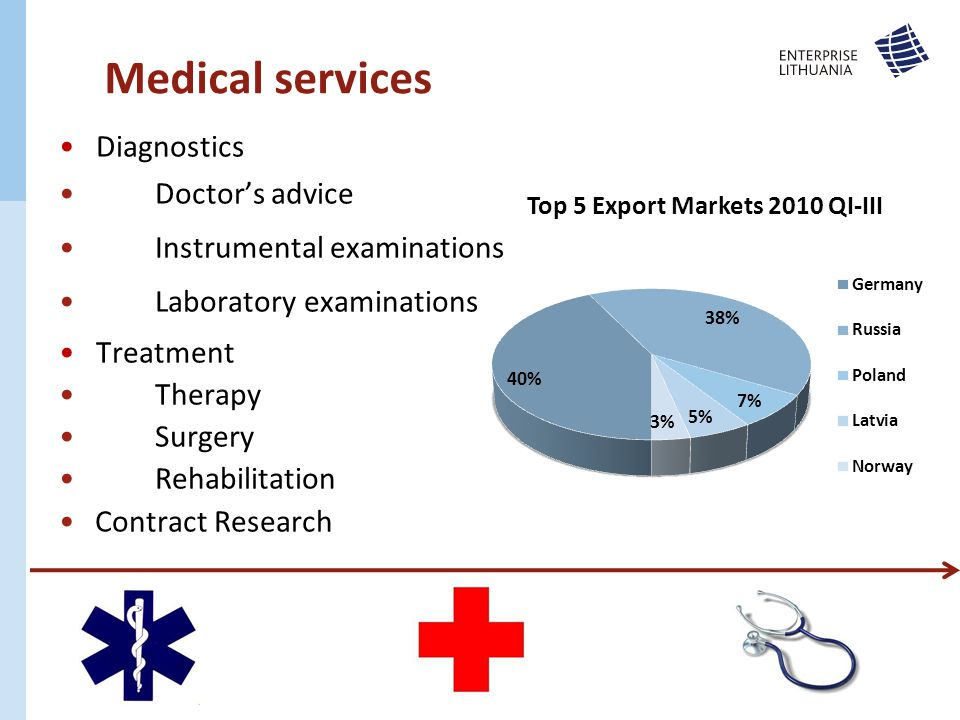 Medical services Diagnostics Doctors advice Instrumental examinations Laboratory examinations Treatment Therapy Surgery Rehabilitation Contract Research