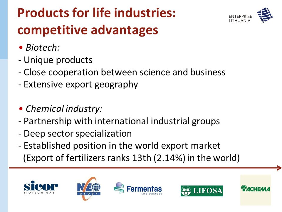 Products for life industries: competitive advantages Biotech: - Unique products - Close cooperation between science and business - Extensive export geography Chemical industry: - Partnership with international industrial groups - Deep sector specialization - Established position in the world export market (Export of fertilizers ranks 13th (2.14%) in the world)