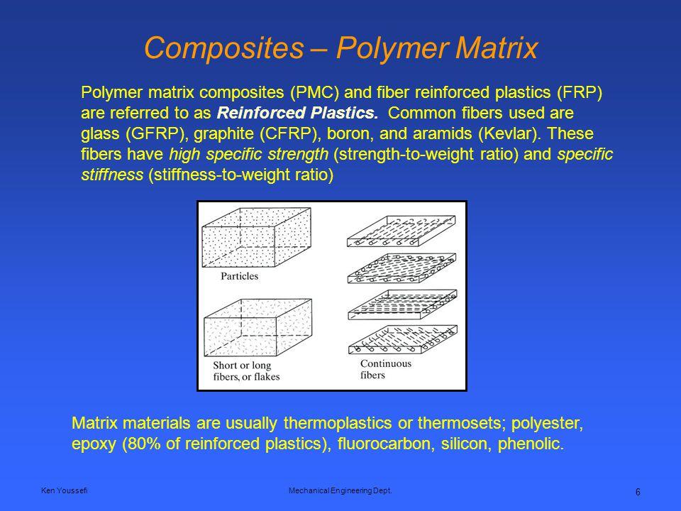 Ken YoussefiMechanical Engineering Dept. 6 Composites – Polymer Matrix Polymer matrix composites (PMC) and fiber reinforced plastics (FRP) are referre