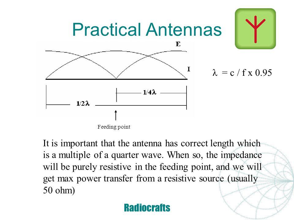 Radiocrafts Practical Antennas cont.