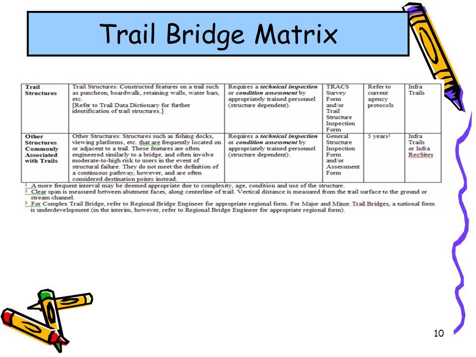 10 Trail Bridge Matrix
