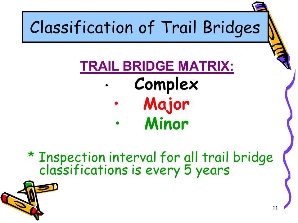 11 TRAIL BRIDGE MATRIX: Complex Major Minor * Inspection interval for all trail bridge classifications is every 5 years Classification of Trail Bridge