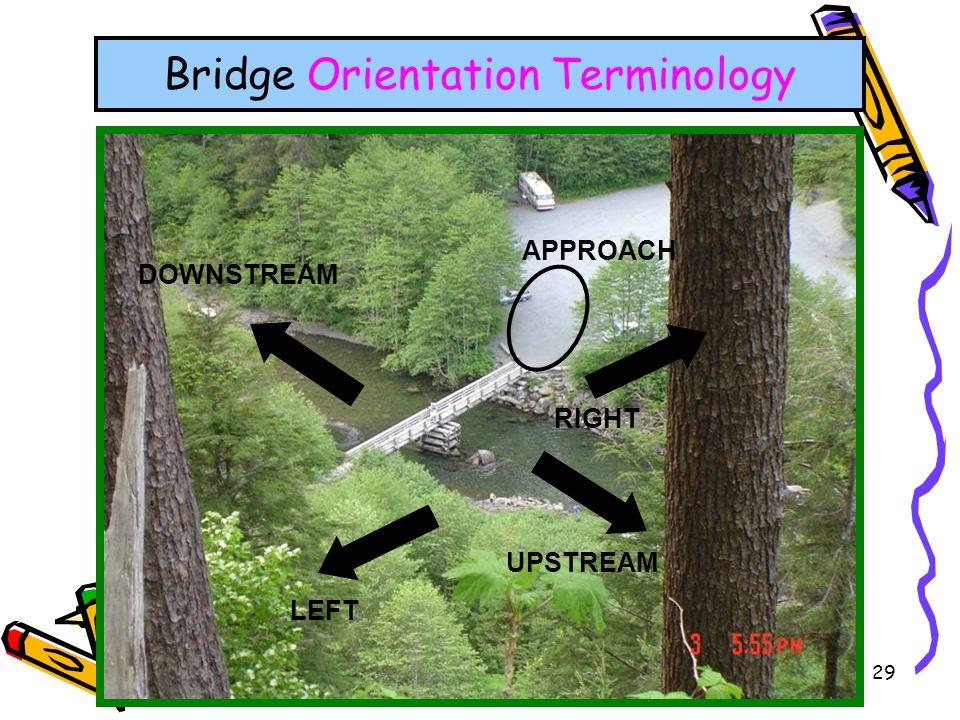 29 LEFT RIGHT UPSTREAM DOWNSTREAM Bridge Orientation Terminology APPROACH
