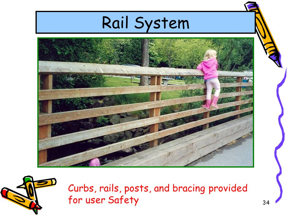 34 Rail System Curbs, rails, posts, and bracing provided for user Safety