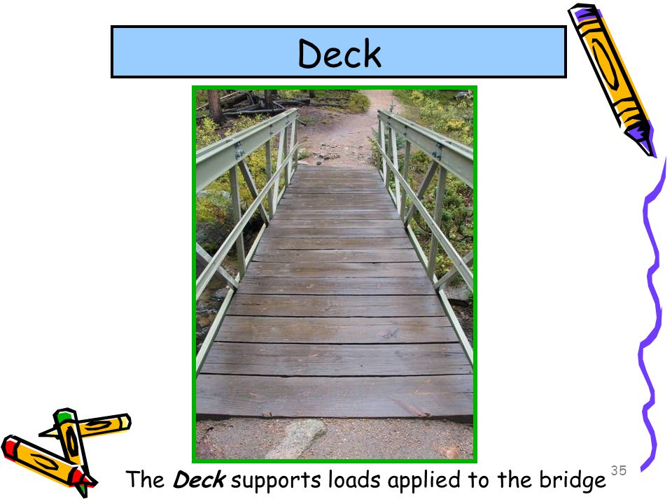 35 Deck The Deck supports loads applied to the bridge