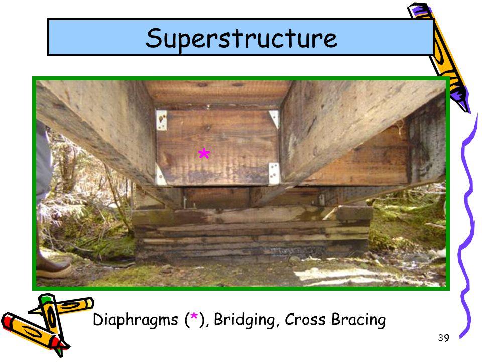 39 Superstructure Diaphragms (*), Bridging, Cross Bracing *