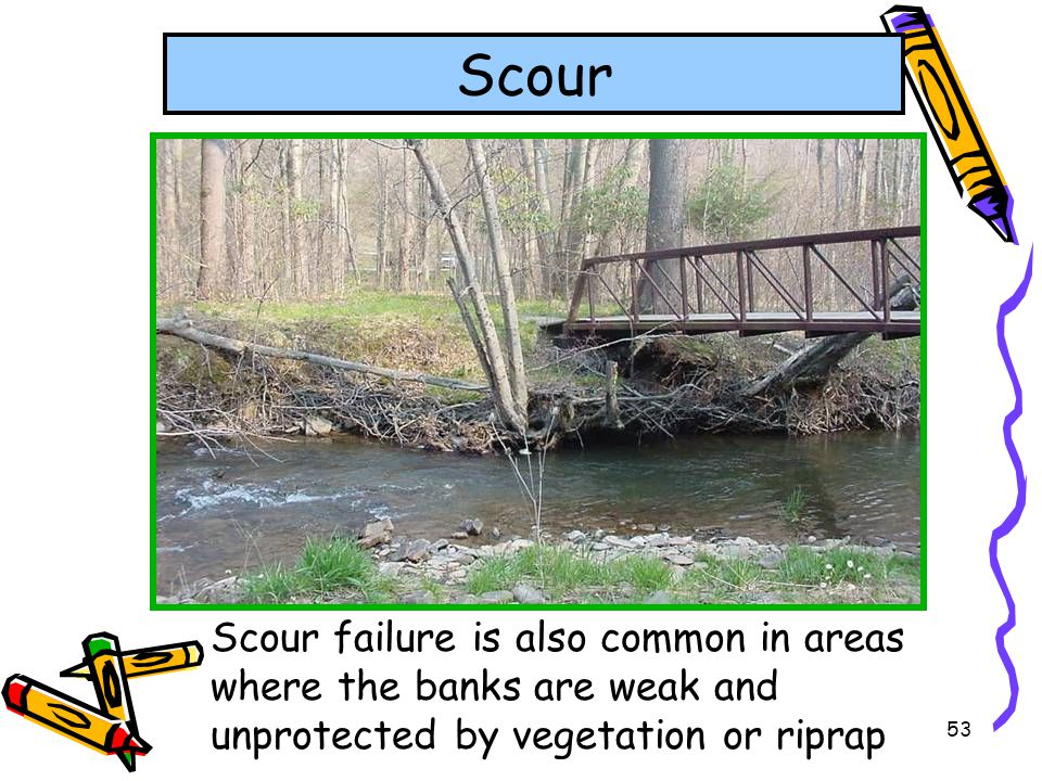 53 Scour Scour failure is also common in areas where the banks are weak and unprotected by vegetation or riprap