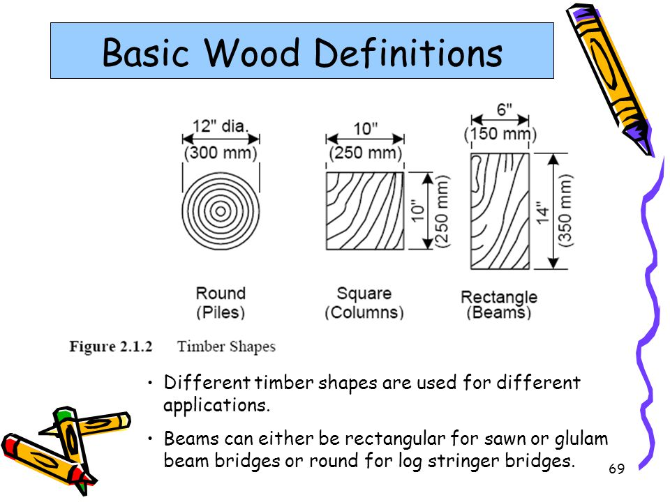 69 Basic Wood Definitions Different timber shapes are used for different applications. Beams can either be rectangular for sawn or glulam beam bridges