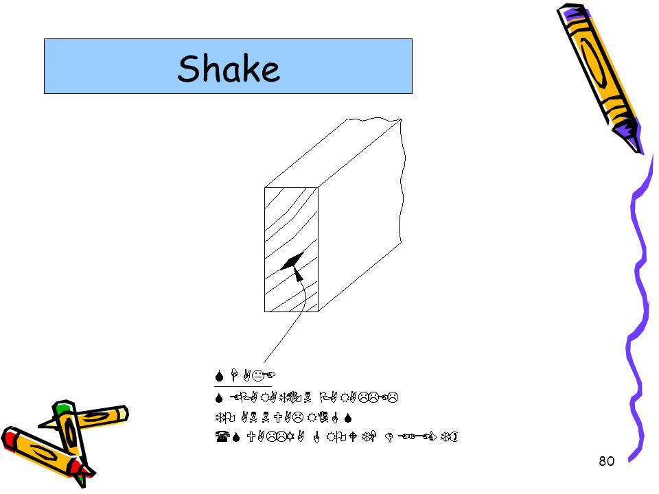 80 Shake