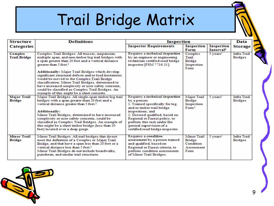 9 Trail Bridge Matrix