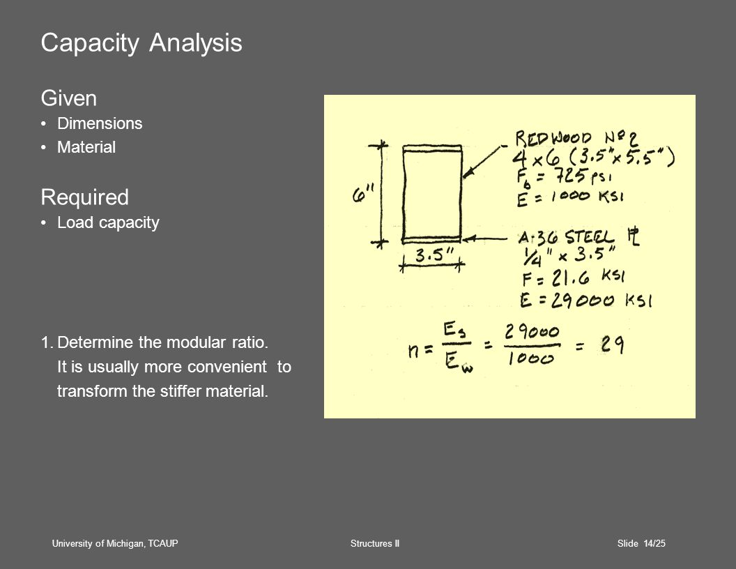 University of Michigan, TCAUP Structures II Slide 14/25 Capacity Analysis Given Dimensions Material Required Load capacity 1.Determine the modular ratio.