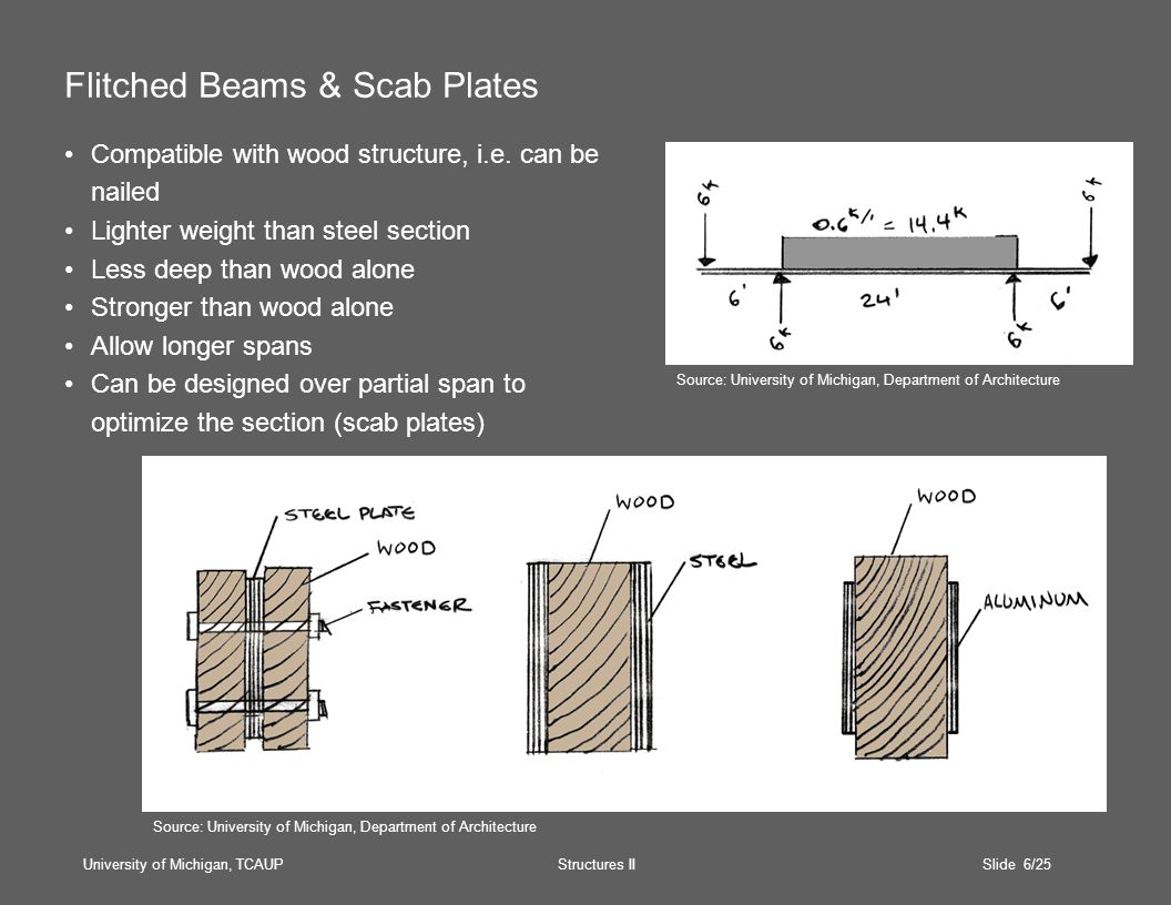 University of Michigan, TCAUP Structures II Slide 6/25 Flitched Beams & Scab Plates Compatible with wood structure, i.e.