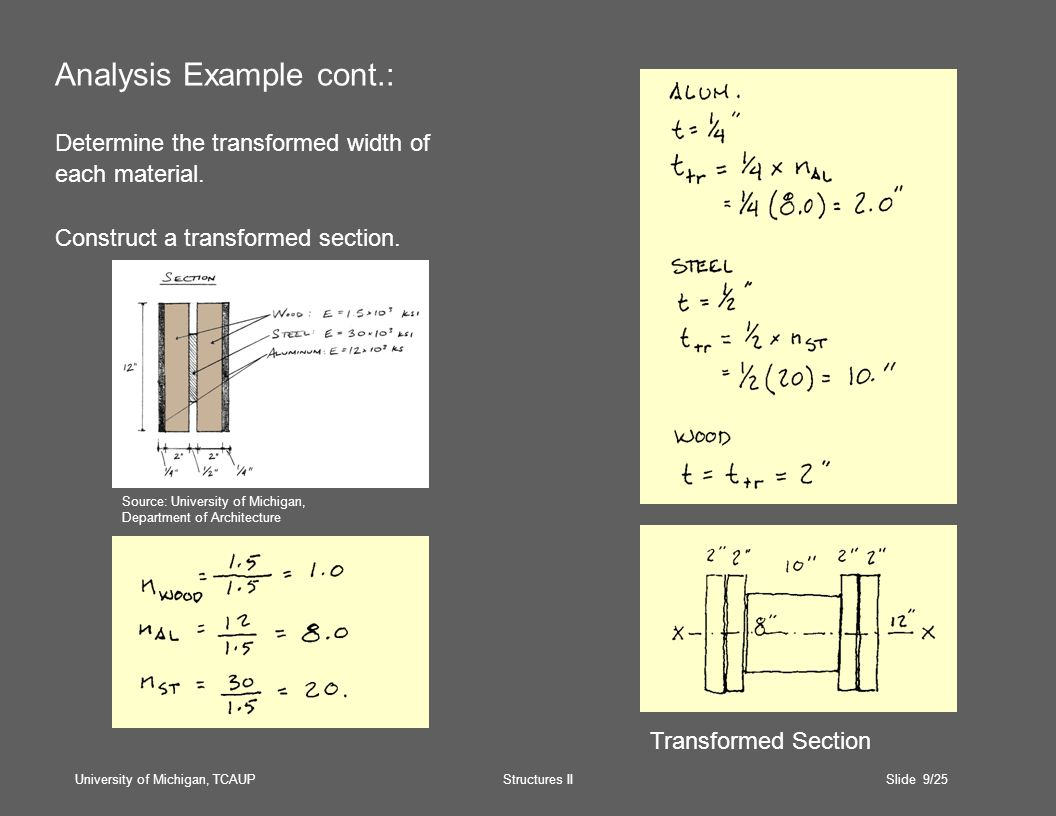 University of Michigan, TCAUP Structures II Slide 9/25 Analysis Example cont.: Determine the transformed width of each material.