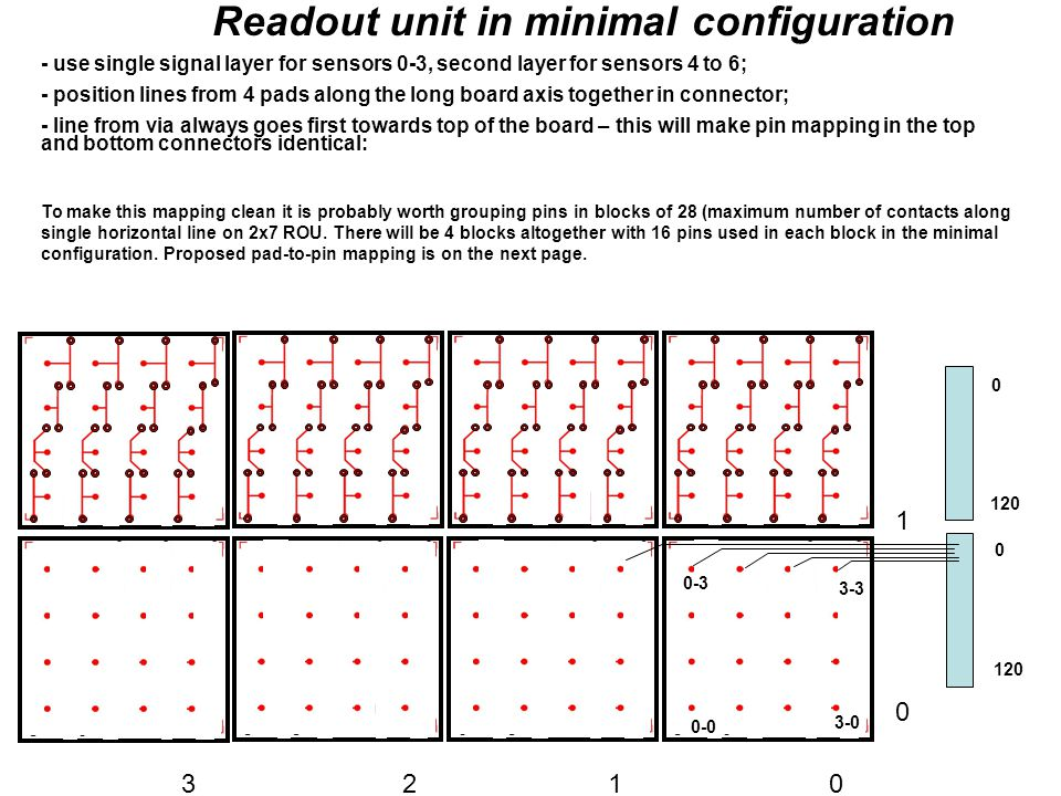 Readout unit in minimal configuration - use single signal layer for sensors 0-3, second layer for sensors 4 to 6; - position lines from 4 pads along the long board axis together in connector; - line from via always goes first towards top of the board – this will make pin mapping in the top and bottom connectors identical: To make this mapping clean it is probably worth grouping pins in blocks of 28 (maximum number of contacts along single horizontal line on 2x7 ROU.