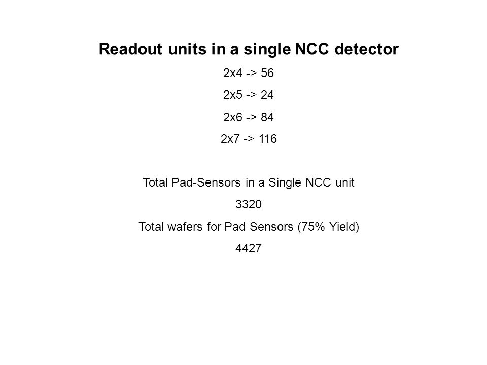 Readout units in a single NCC detector 2x4 -> 56 2x5 -> 24 2x6 -> 84 2x7 -> 116 Total Pad-Sensors in a Single NCC unit 3320 Total wafers for Pad Sensors (75% Yield) 4427