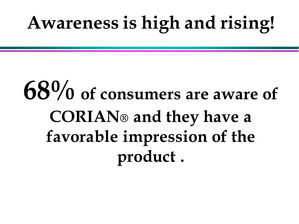 Market Research In our latest survey, we talked to consumers, both prospects and owners of CORIAN®: Females between the age of 25 and 64 Incomes over $35,000 Homeowners who have remodeled in the past five years or plan to remodel in the next two years Heres what we found...