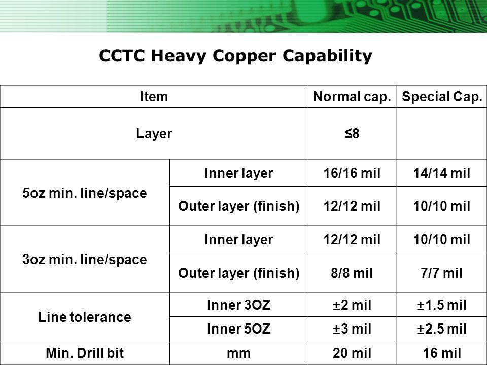 CCTC Heavy Copper Capability Item Normal Cap.Special Cap.