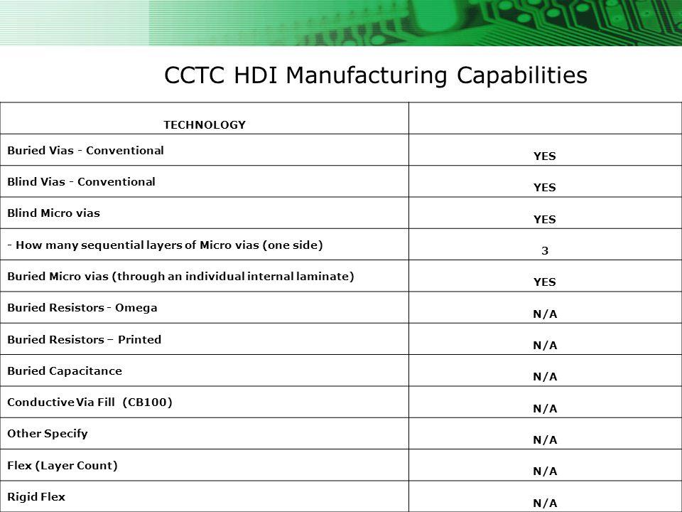 Item Current20112012 Mass Production R&D Mass Production R&D Mass Production R&D Solder Mask registration tolerance ( um / mil ) +/- 50 +/- 2 +/- 37.5 +/- 1.5 +/- 50 +/- 2 +/- 37.5 +/- 1.5 +/- 37.5 +/- 1.5 --- Min.