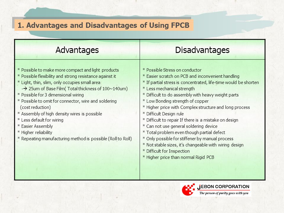 1. Advantages and Disadvantages of Using FPCB AdvantagesDisadvantages * Possible to make more compact and light products * Possible flexibility and st