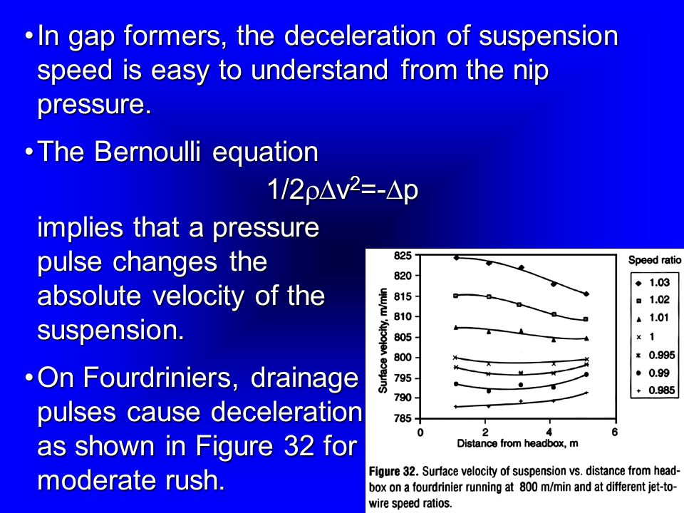 In gap formers, the deceleration of suspension speed is easy to understand from the nip pressure.In gap formers, the deceleration of suspension speed is easy to understand from the nip pressure.