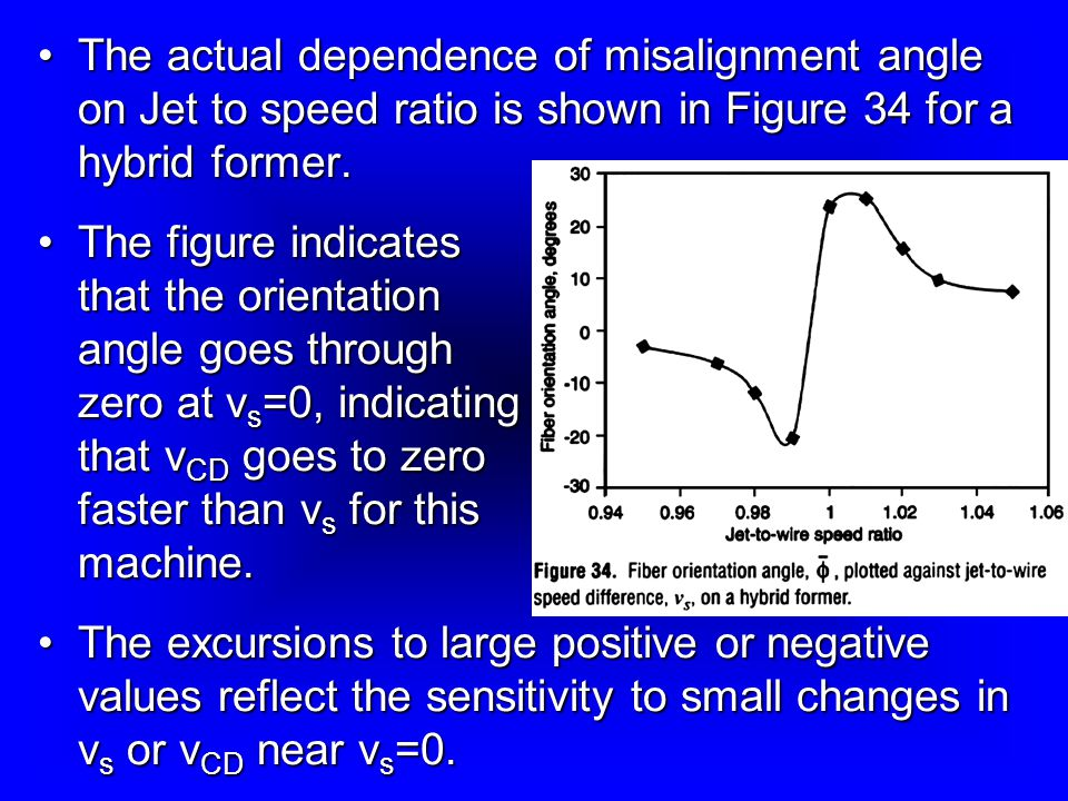 The actual dependence of misalignment angle on Jet to speed ratio is shown in Figure 34 for a hybrid former.The actual dependence of misalignment angle on Jet to speed ratio is shown in Figure 34 for a hybrid former.