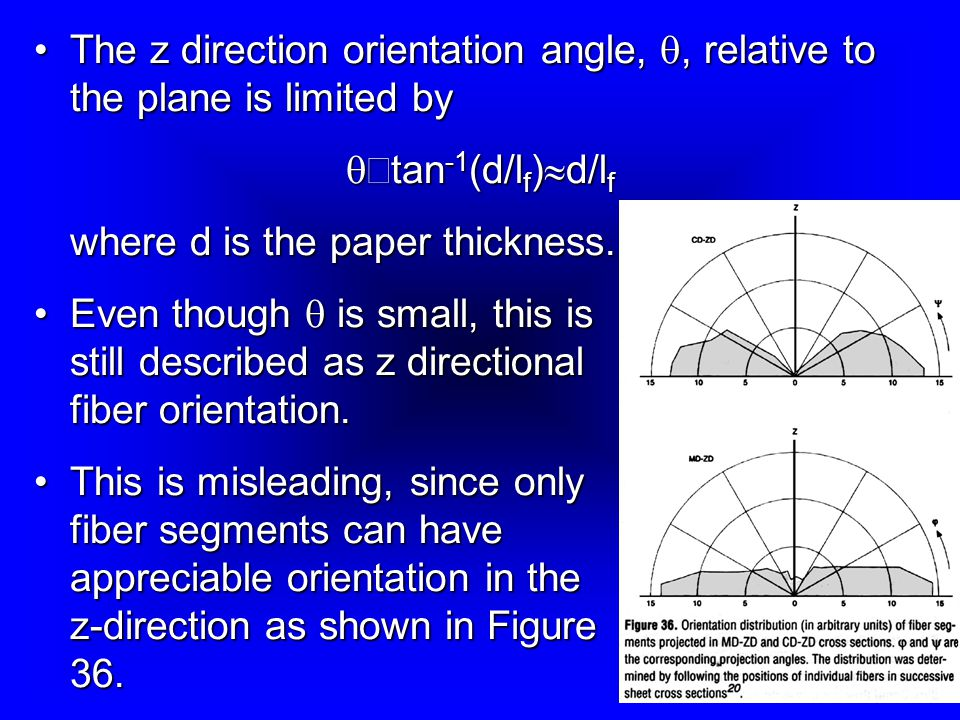 The z direction orientation angle,, relative to the plane is limited byThe z direction orientation angle,, relative to the plane is limited by tan -1 (d/l f ) d/l f tan -1 (d/l f ) d/l f where d is the paper thickness.