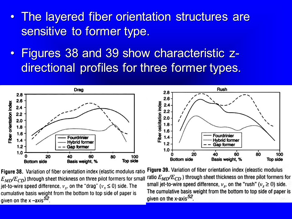 The layered fiber orientation structures are sensitive to former type.The layered fiber orientation structures are sensitive to former type.