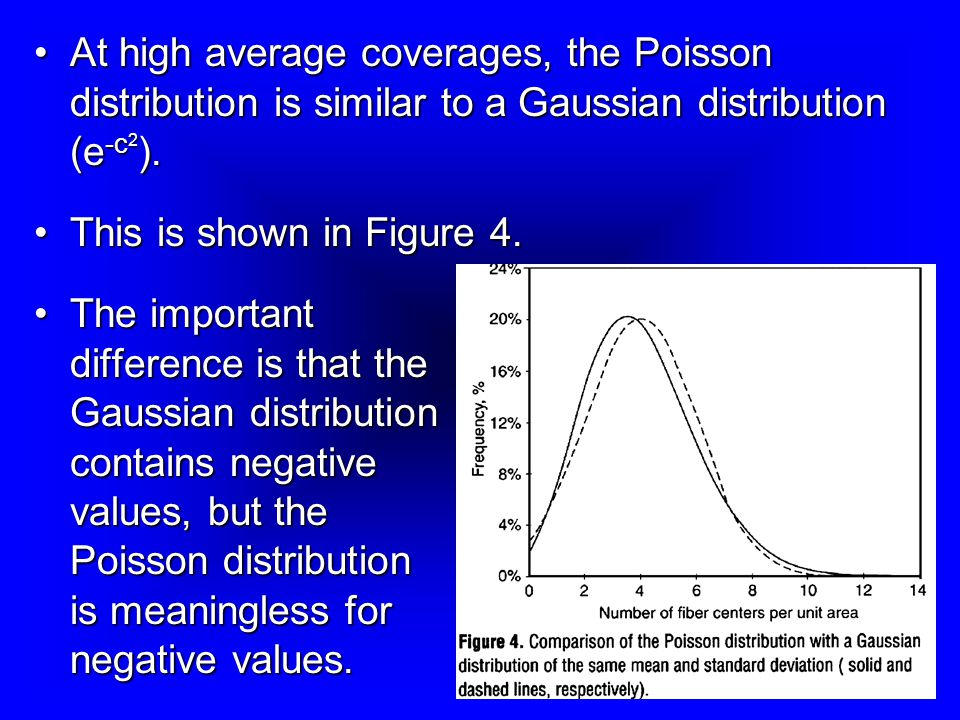 At high average coverages, the Poisson distribution is similar to a Gaussian distribution (e -c 2 ).At high average coverages, the Poisson distribution is similar to a Gaussian distribution (e -c 2 ).
